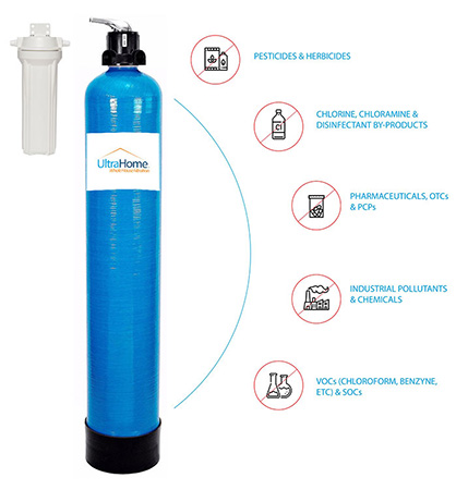 UltraHome Whole House Filtration Affordable Basic System